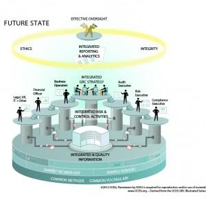 Future_State