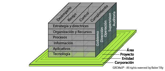cubo_gobierno-01